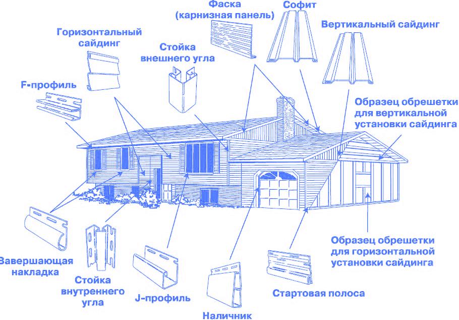 Инструкция к ремонту своими руками