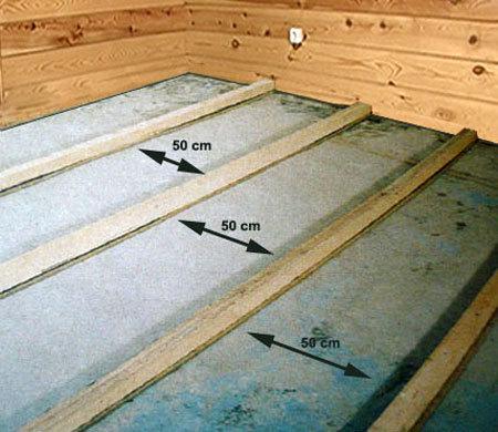 лаги на полу, в деревянном доме