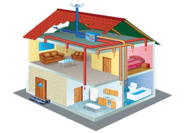 Организация вентиляции в деревянном доме