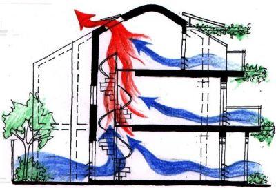 проветривание дома из бруса