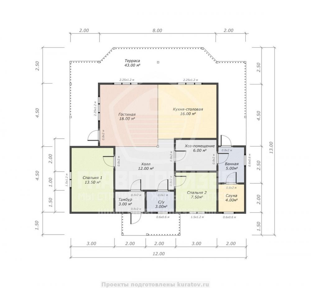 планировка финского дома из бруса