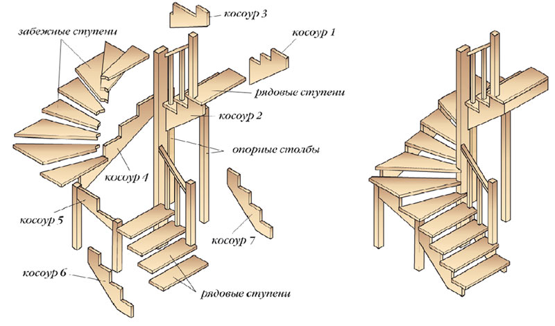Проект лестничной конструкции