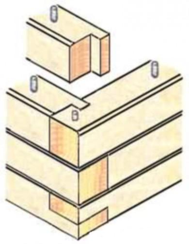 Брус меньшей толщины, используемый для межкомнатных перегородок, можно крепить с помощью замков или пазов к несущей стене