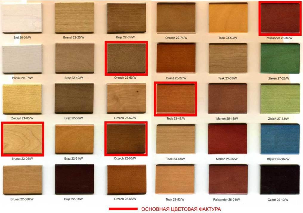 Какой краской покрасить деревянный дом?