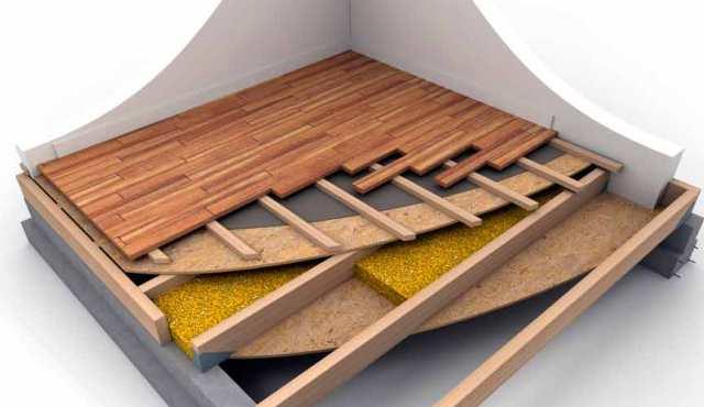 Сделать пол в деревянном доме