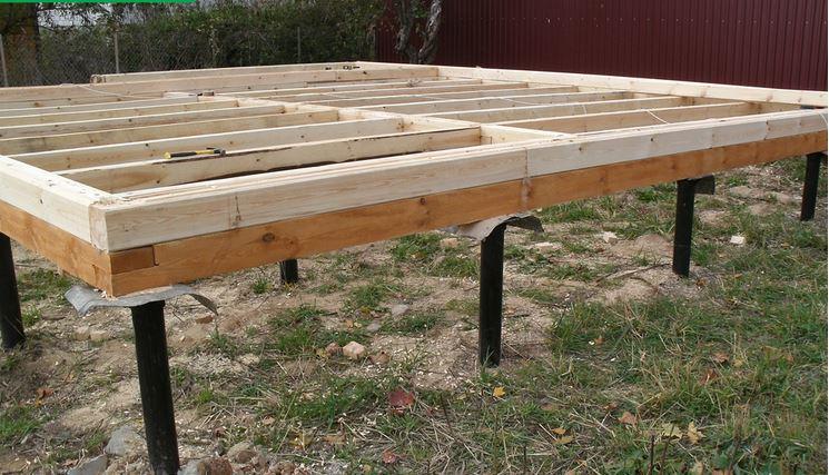 Крепление обвязки деревянного дома к фундаменту
