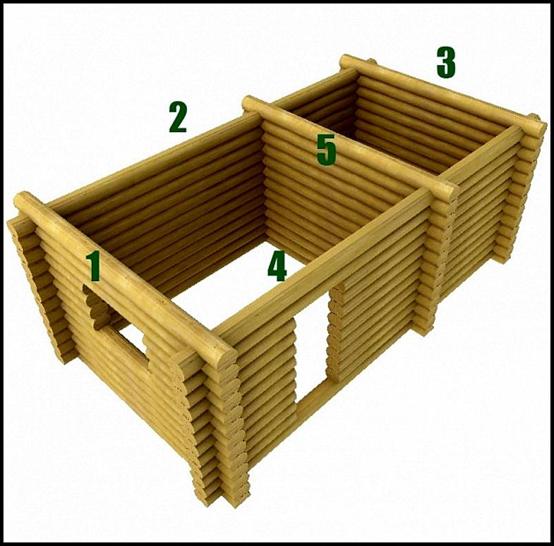 Виды планировок деревянных срубов, или что такое дом пятистенок.